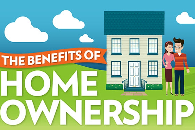 Benefit of Home Ownership